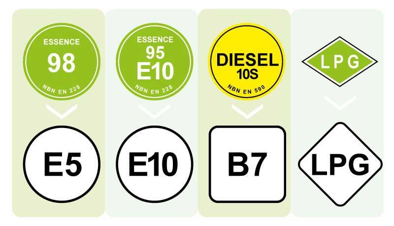 nouvelle étiquette carburant - etiquette carburant diesel